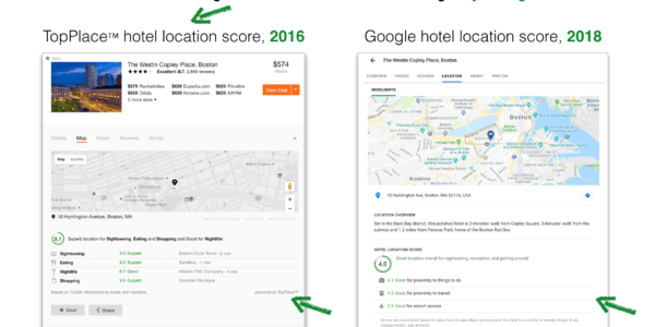 AVUXI TopPlace vs Google Location Score