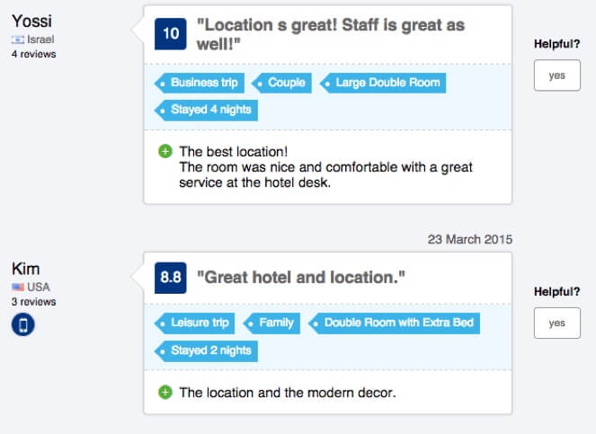 Approximately 70% Traveler's hotel reviews usually start by mentioning the location.
