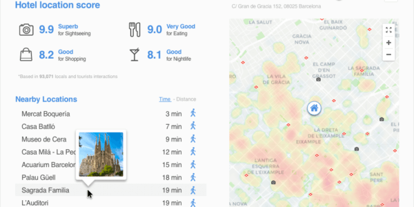 A Location Page template