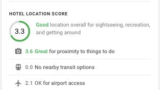 Comparison Google vs AVUXI Location Scores
