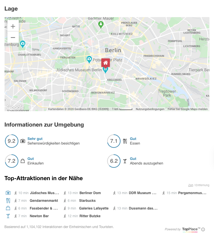 AVUXI's TopPlace™ Location Scores Elements on HomeToGo